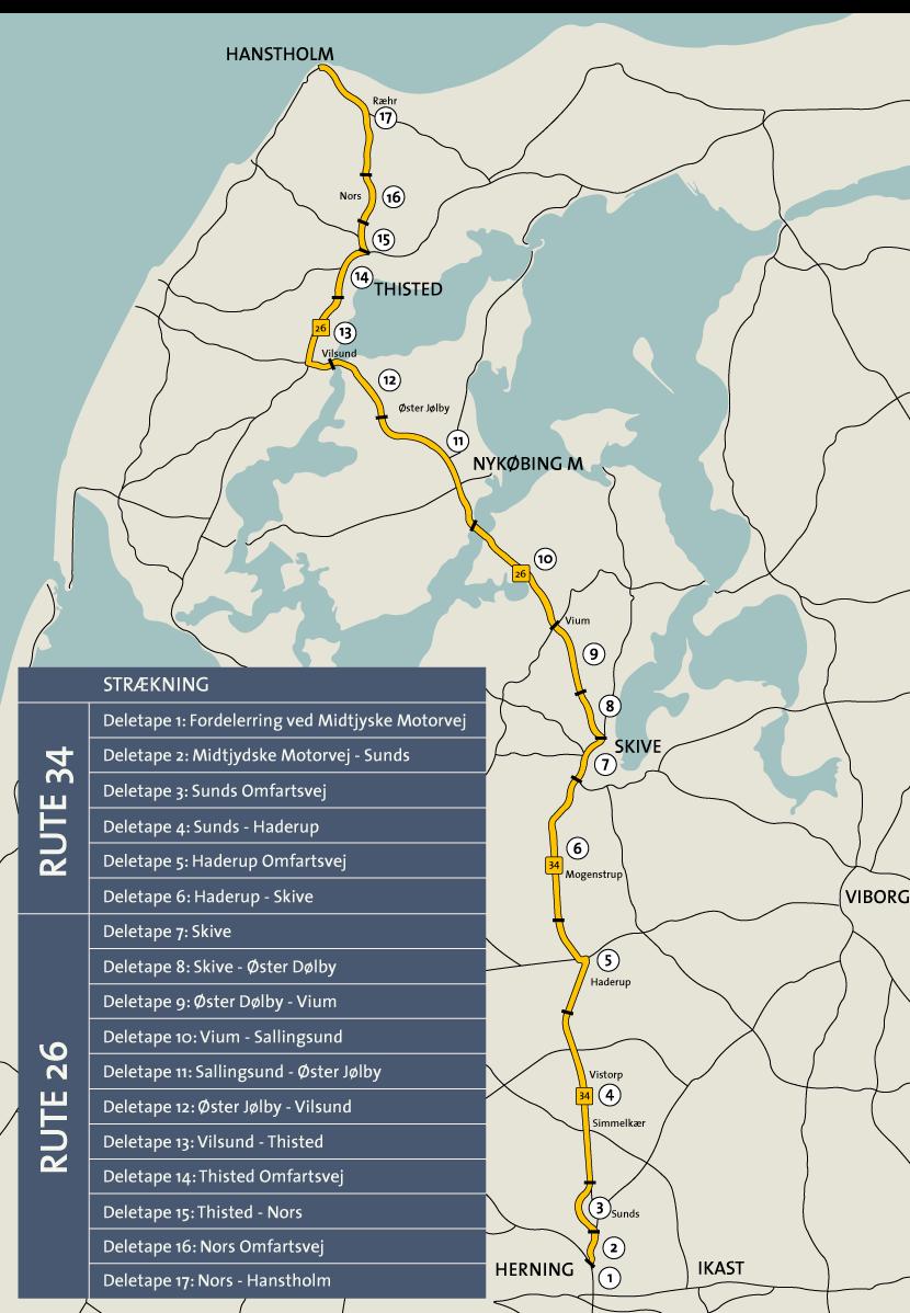Overblik over delataper for udbygningen af Rute A26-34 fra Hanstholm til Herning
